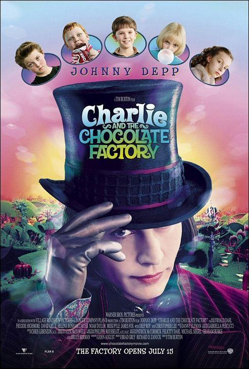 Charlie And The Chocolate Factory [Latino]