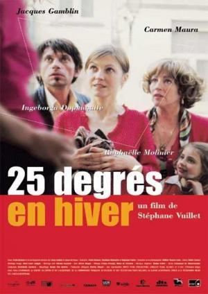 25 grados en invierno