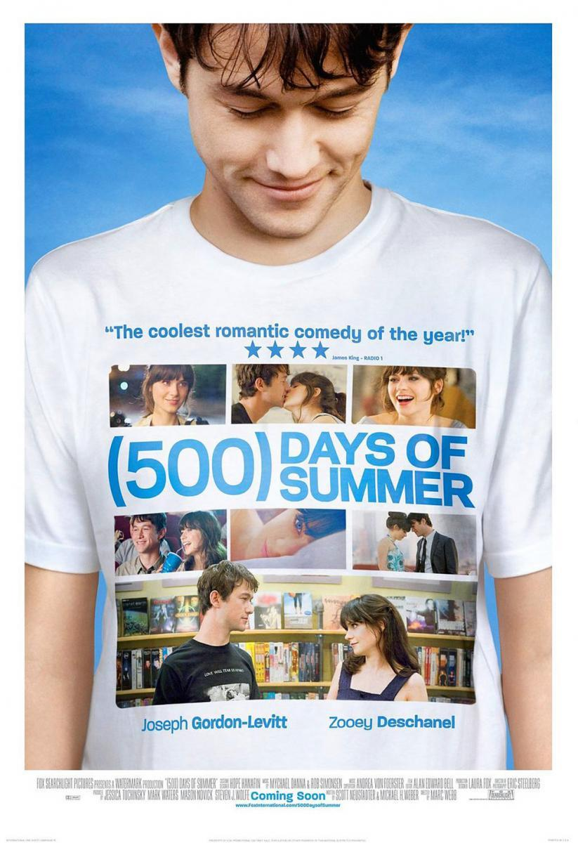 500 días con ella [2009][Latino][1080p][Google Drive]