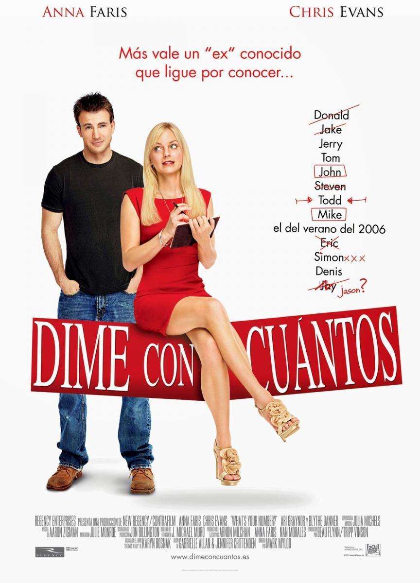 Contando a Mis Ex (2011)HD [1080p] Latino [GoogleDrive] SilvestreHD