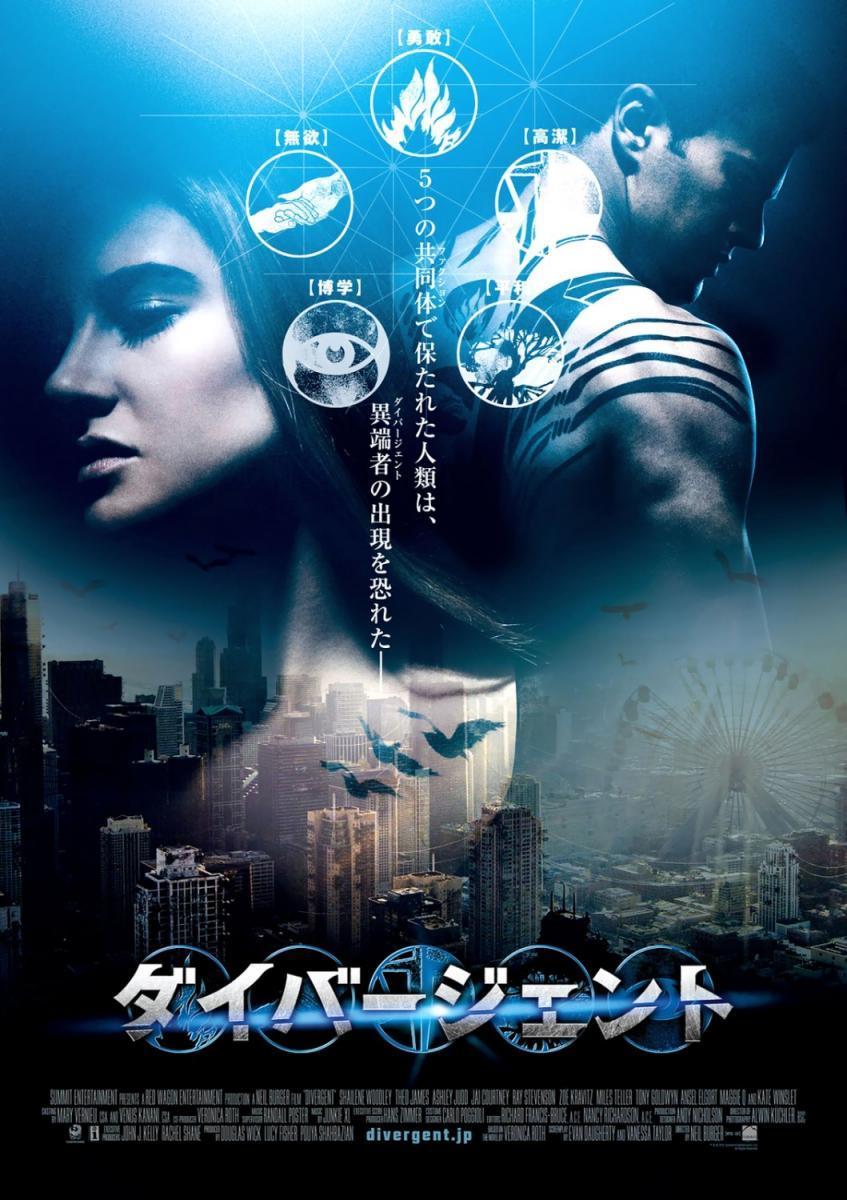 Divergent 2014 Filmaffinity