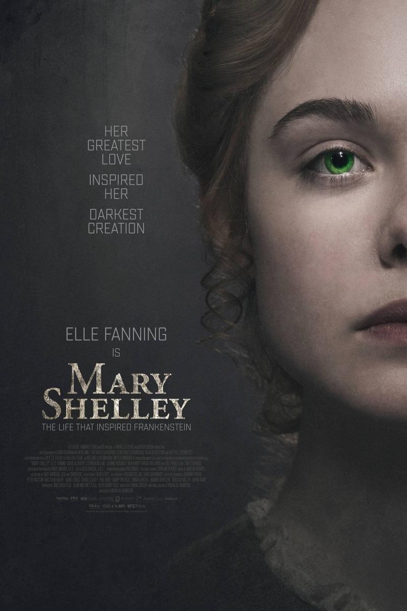 Mary Shelley (2017) - Filmaffinity
