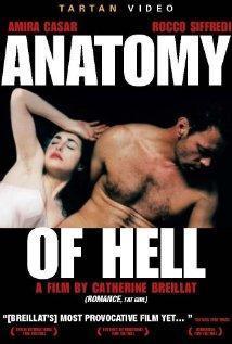 Anatomía del infierno