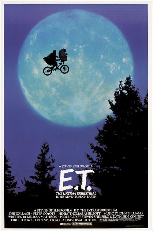 E.T. el extraterrestre [1982][Español Latino][1080p][MEGA]