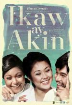 Ikaw ay Akin