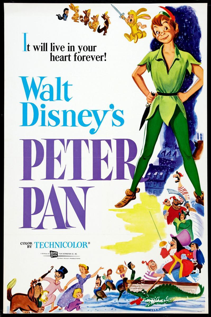 Peter pan filmaffinity