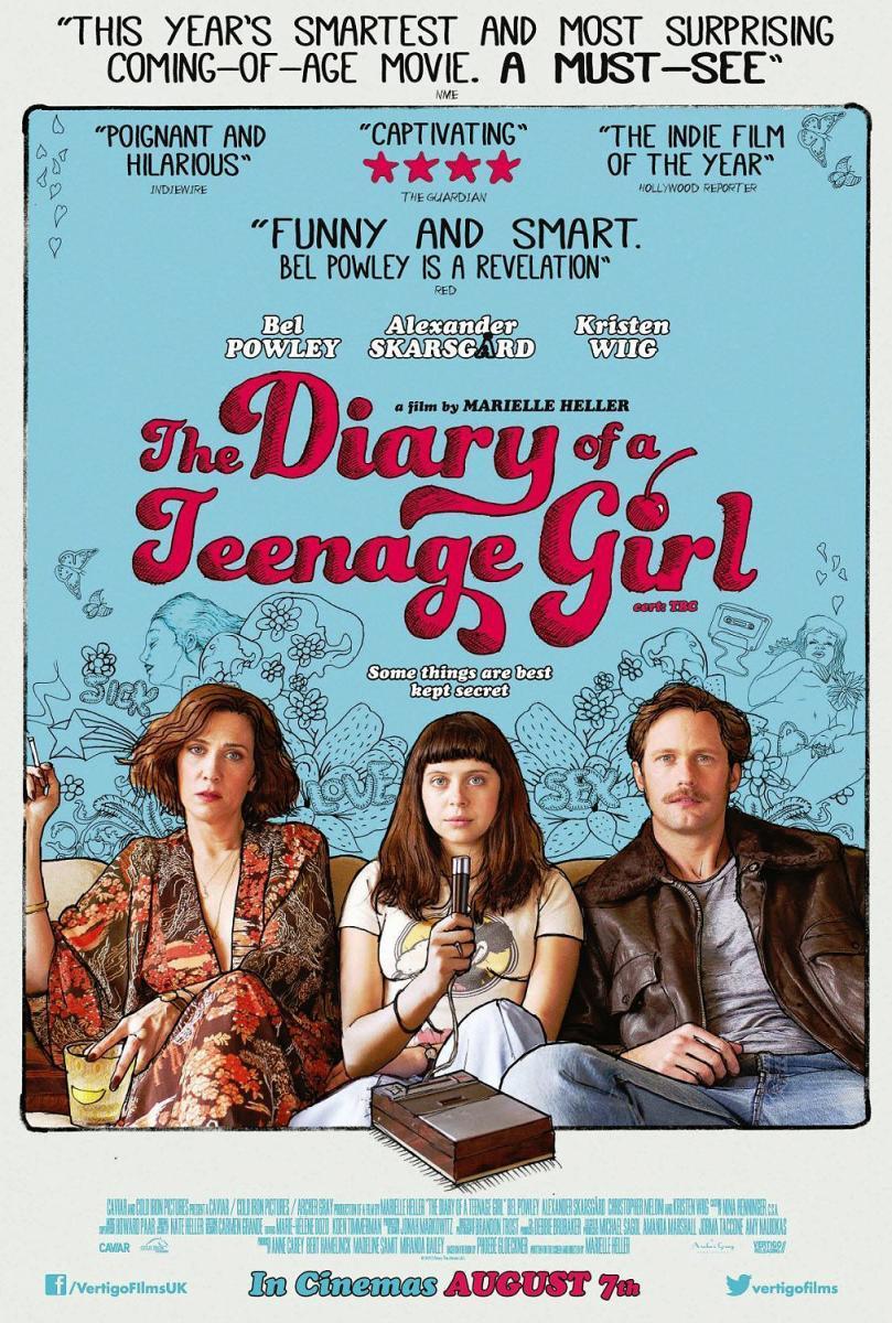 diario de una chica adolescente filmaffinity