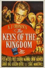 Las llaves del reino