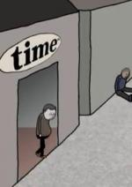 Time (C)